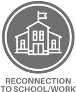 RECONNECTION TO SCHOOL/WORK