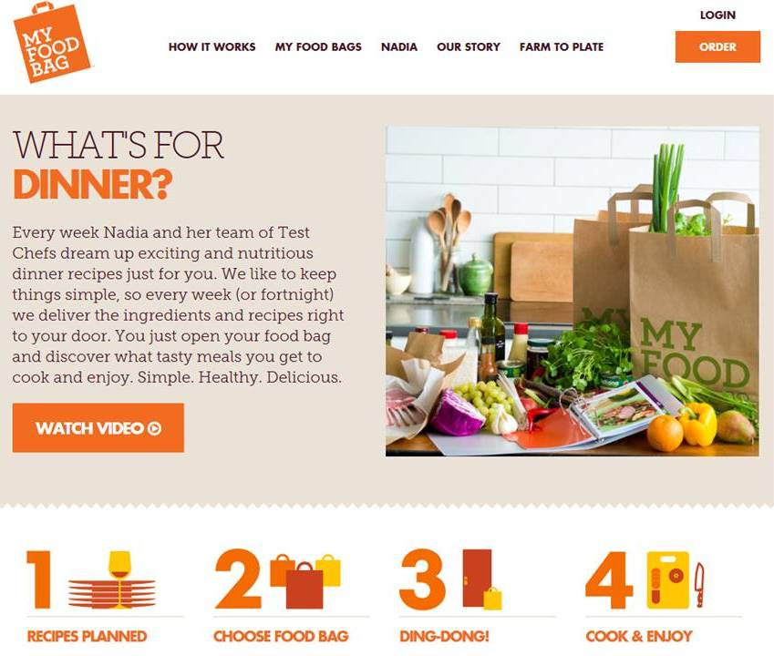 Photograph: screen shot of www.myfoodbag.co.nz