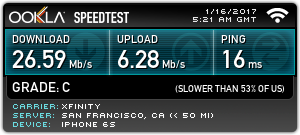 Internet speed using the Comcast Xfinity equipment rented to customers.