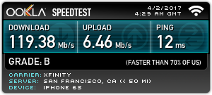 Internet speed after ditching the Comcast Xfinity equipment and using my own.