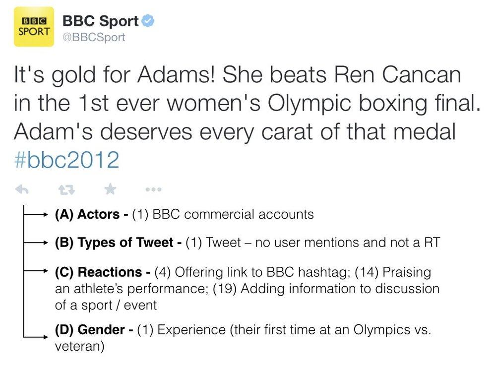 Tweeting the Olympics.004.jpeg