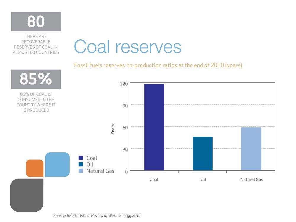 coal_presentation 61.jpeg