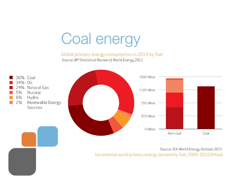 coal_presentation 84.jpeg