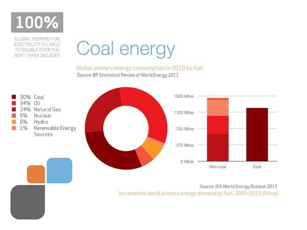 coal_presentation 85.jpeg
