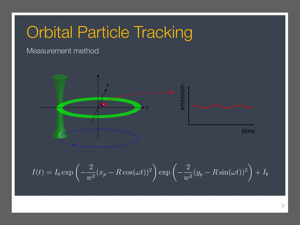 single-particle-tracking_presentation 11.jpeg