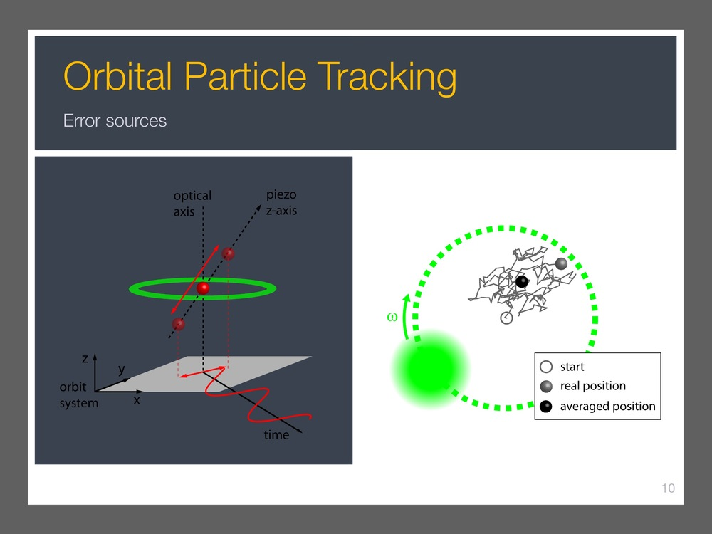 single-particle-tracking_presentation 12.jpeg