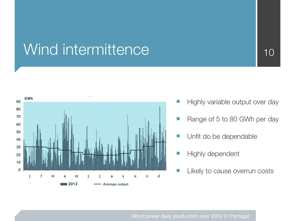 renewables-intermittence_presentation 10.jpeg