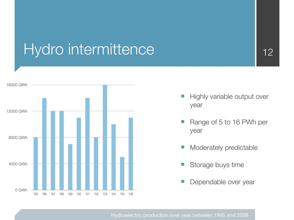 renewables-intermittence_presentation 12.jpeg
