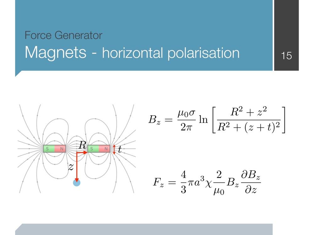 magnetic-tweezers_presentation 21 copy.jpeg