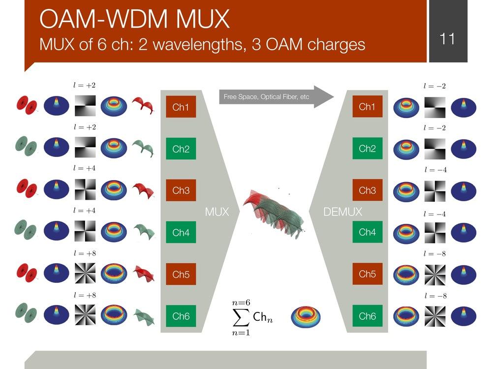 oam_pmeft_presentation_final 12.jpeg