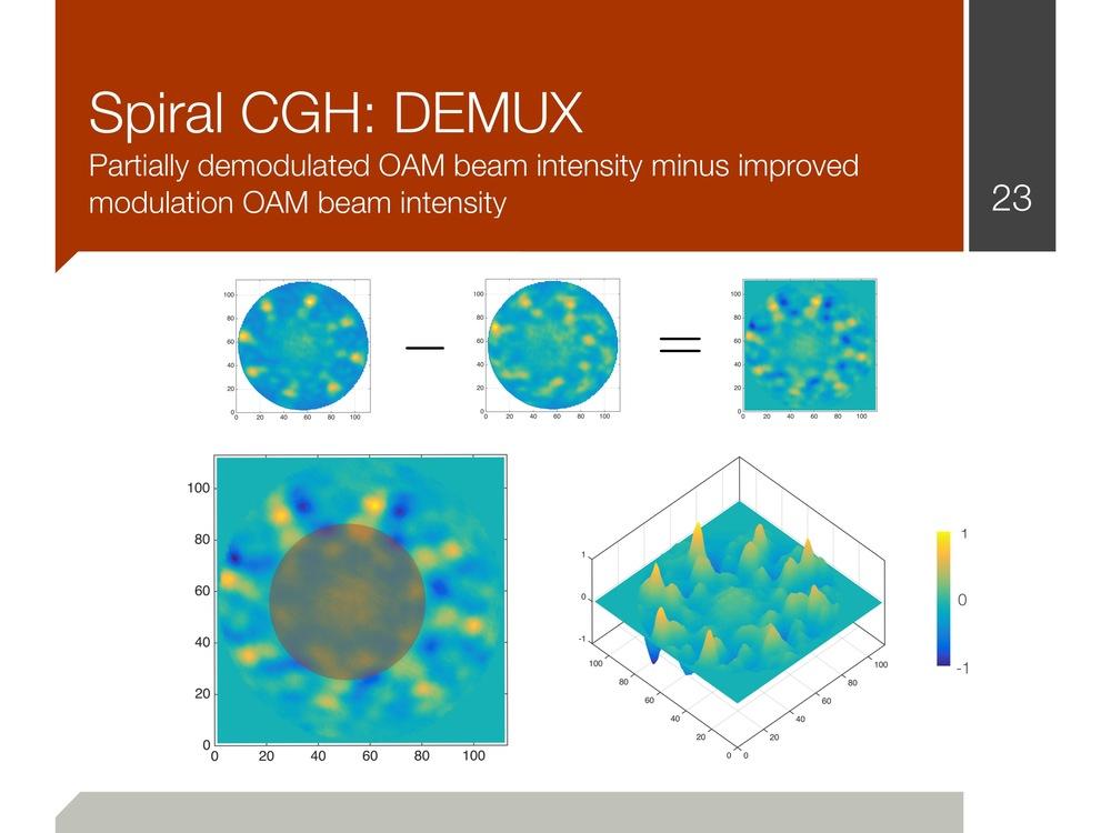 oam_pmeft_presentation_final 32.jpeg
