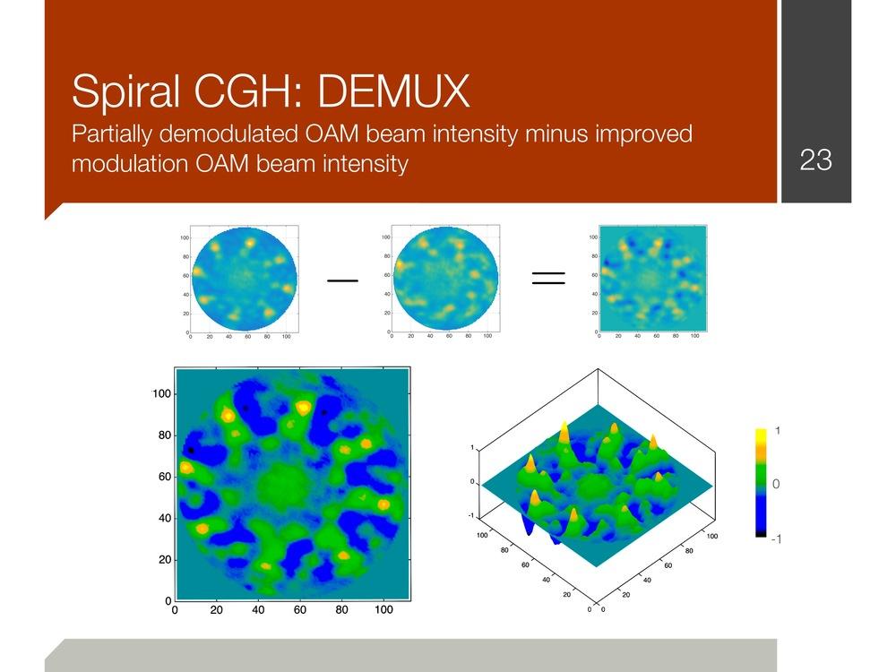 oam_pmeft_presentation_final 33.jpeg