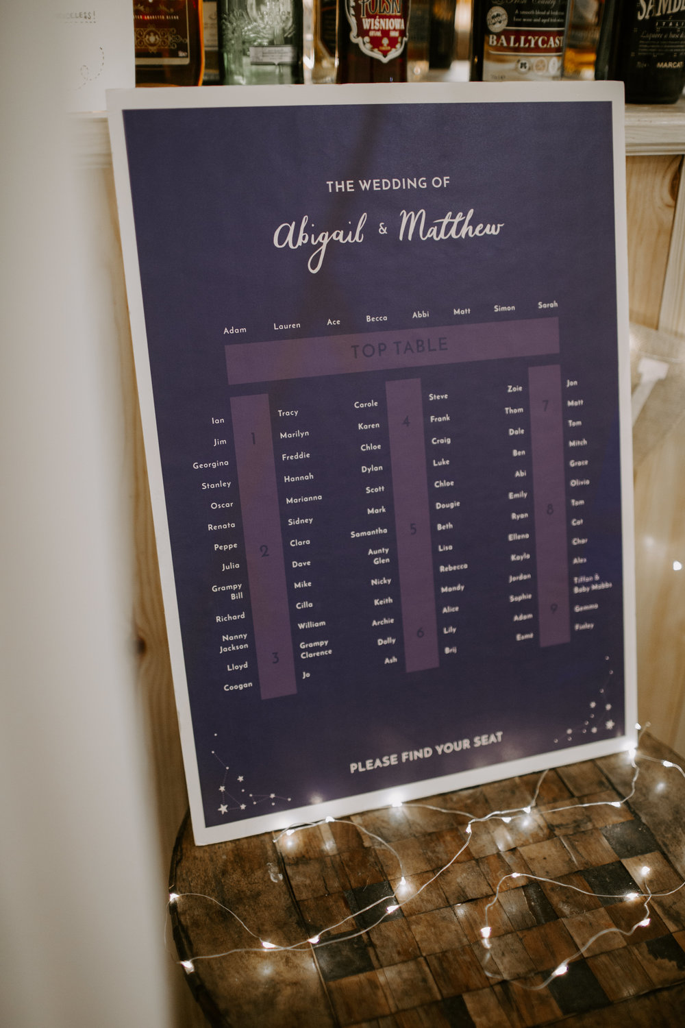 dearly beloved navy blue star illustrated table plan