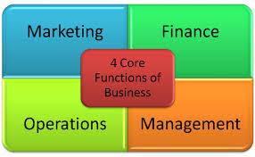 Managment consulting.jpg
