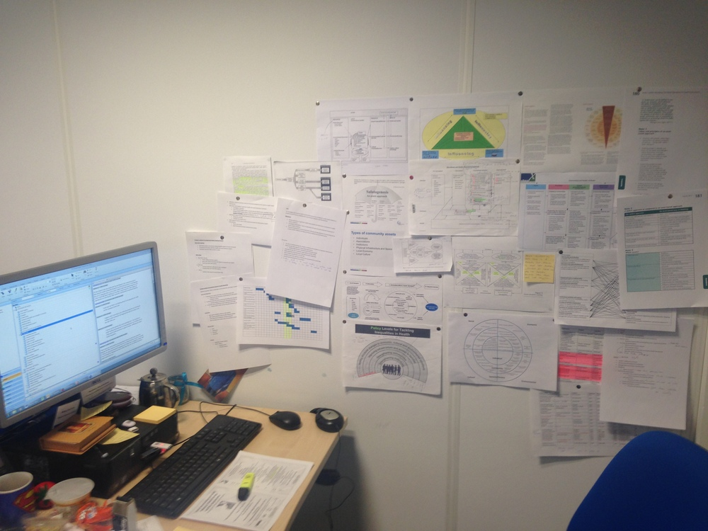The wall of conceptual models which has 'helped' to 'guide' my 'thinking'