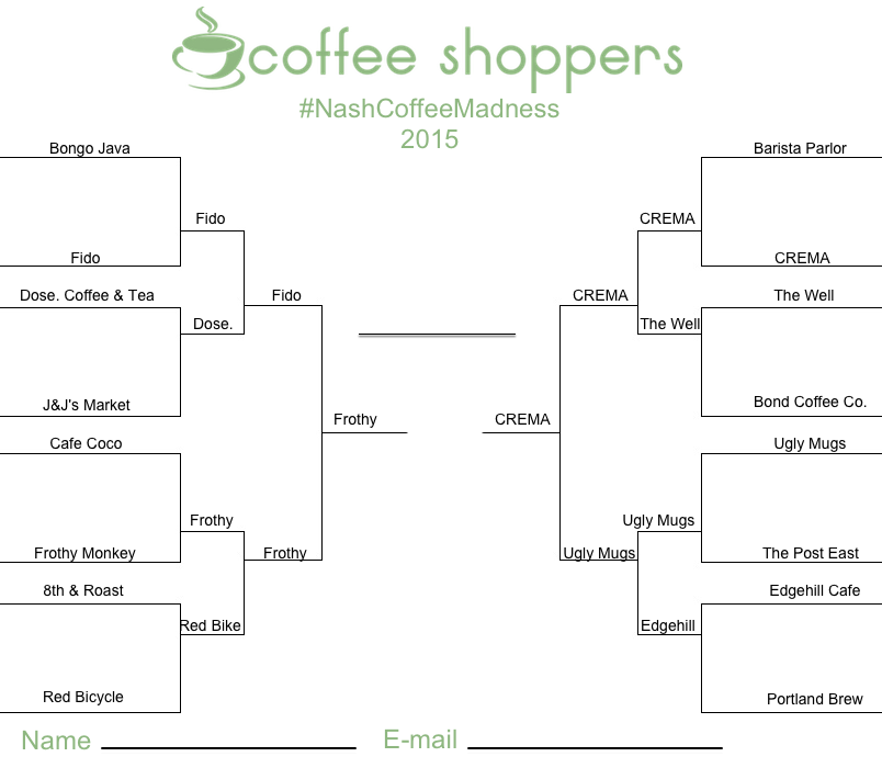 nash coffee madness bracket