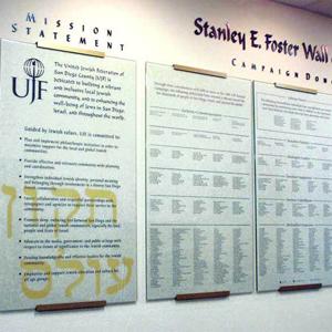 United Jewish Federation