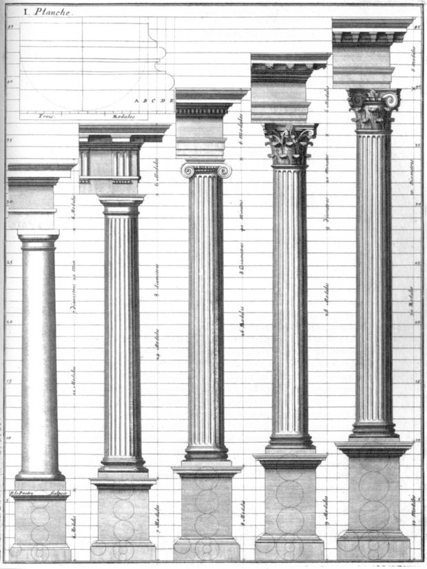 THE FIVE ORDERS OF CLASSICAL ARCHITECTURE