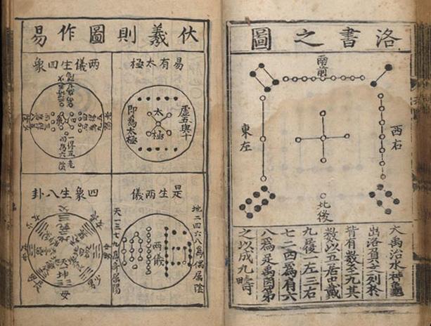 Ancient I Ching manuscript