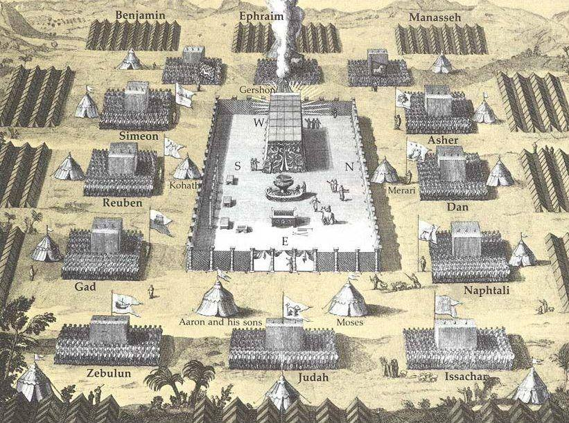 The Tabernacle and The 12 Tribes