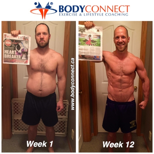 Ryan Haggarty's reboot after many years of a sedentary lifestyle and unstructured eating habits. Ryan also did regular workouts with his guided nutrition plan.