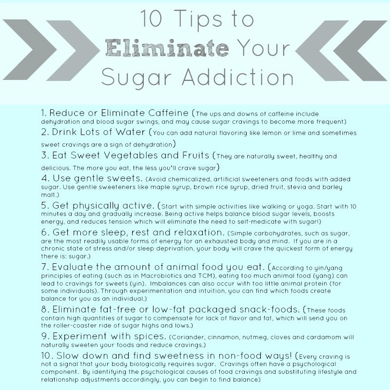 10 Tips to Eliminate Your Sugar Addiction