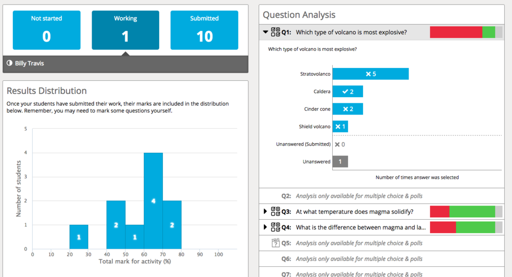 Class insights tracks student engagement in real time.