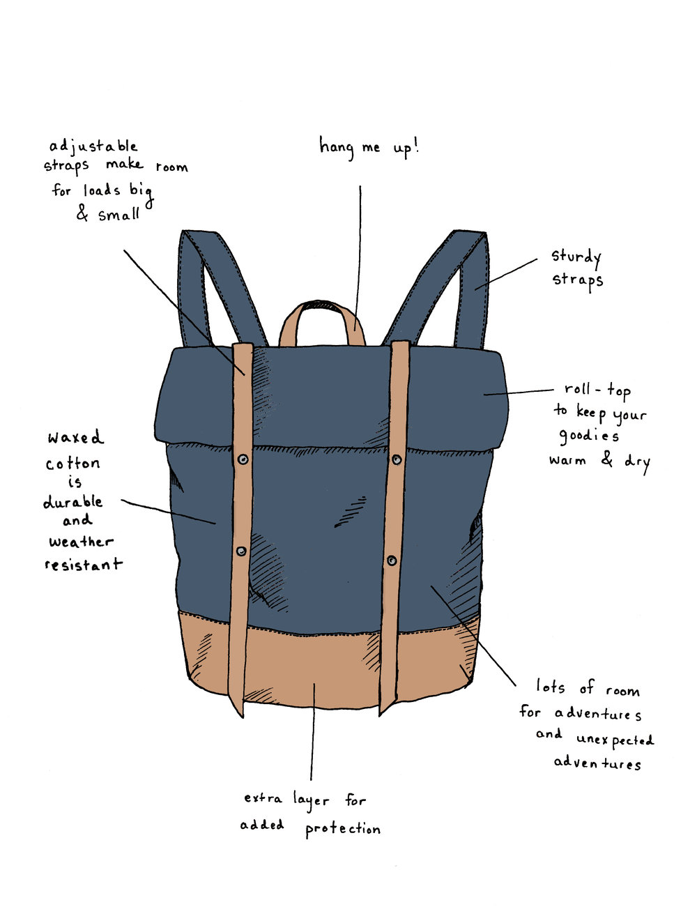For  Barnacle Bags