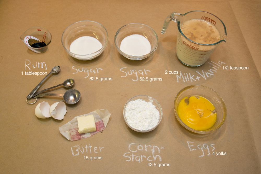 Ingredients for the pastry cream.