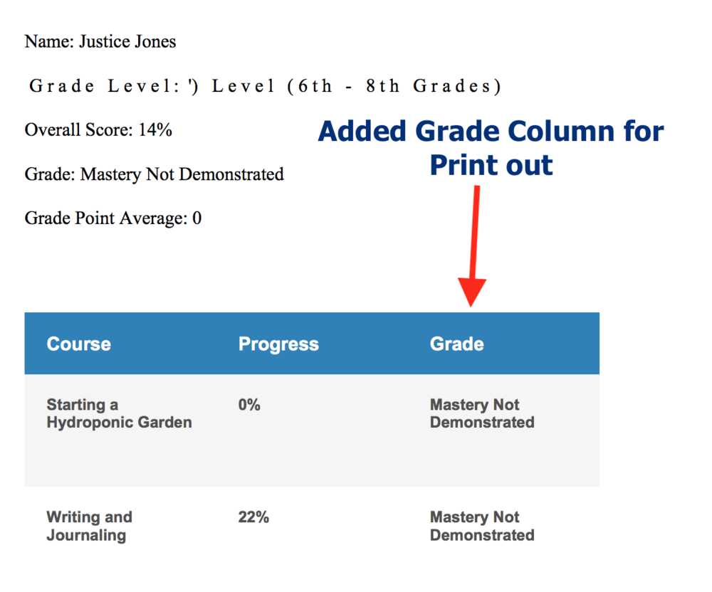 Update: Added Grade Column for Print out .png