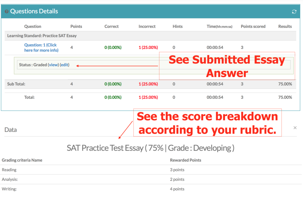 See LearnDash Essay question answer Score details in the Front End Report