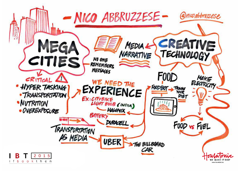 Nico Abbruzzese, Global Director of Creative Technology,presents at, If Book Then,an international digital storytelling conference, sharing the stage with academics, museum curators, journalists and brand marketers about urban development and technology.