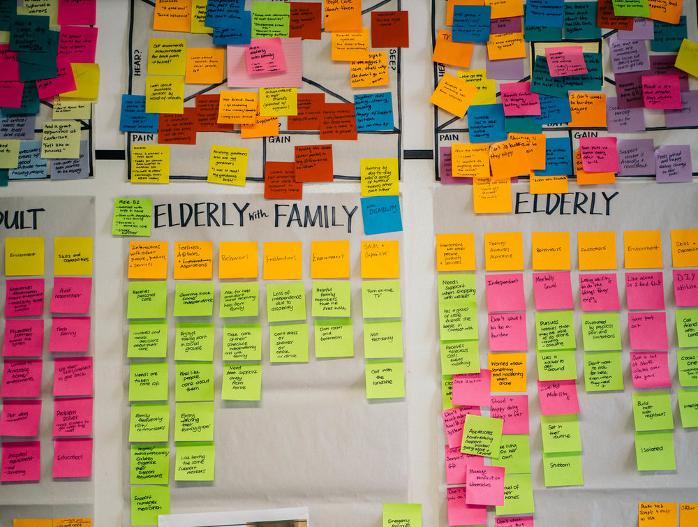 Empathy Maps and Personas.jpg