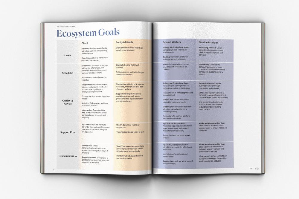 Ecosystem Goals.jpg