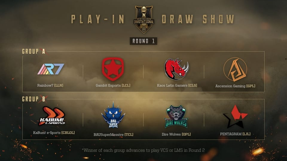 The Play-In Groups