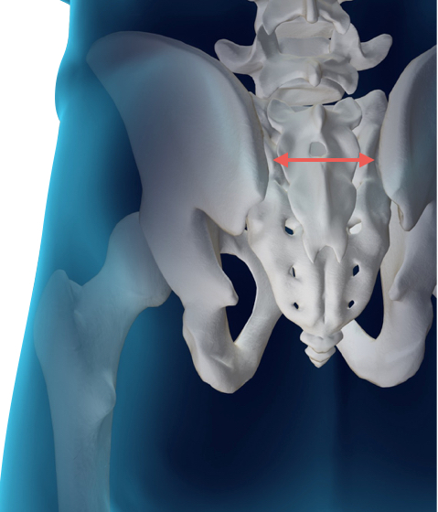 - Sacroiliac Joints in the pelvis connect the tail bone at the bottom of the spine (Sacrum) with the pelvic bone (Ilium). Each joint contains nerve endings that can cause significant pain if the joint is damaged or loses the ability to move properly.The treatment options include Sacroiliac Joint Injection followed by Radiofrequency Ablation