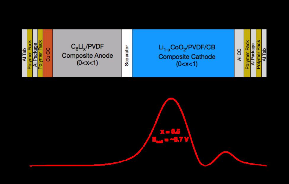 Separation chart_V2.png