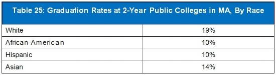 Table 25.JPG