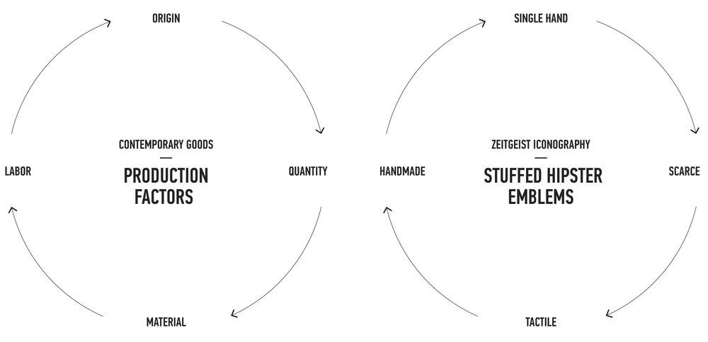 MOC_HE_diagram3.jpg