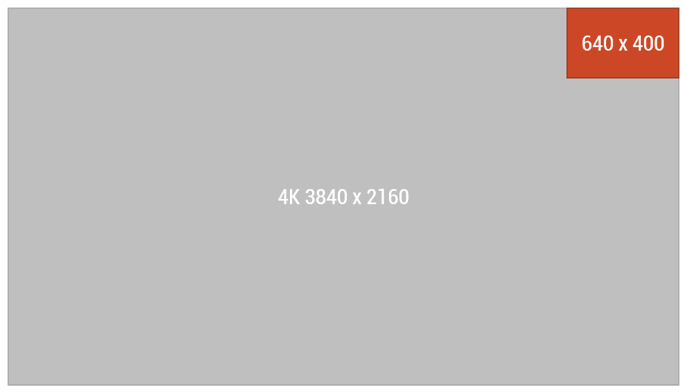 165's screen resolution compared to modern 4K screen