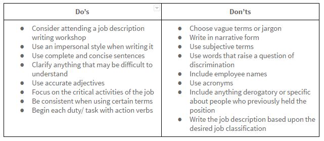 Dominion Systems Blog Writing Effective Job Descriptions