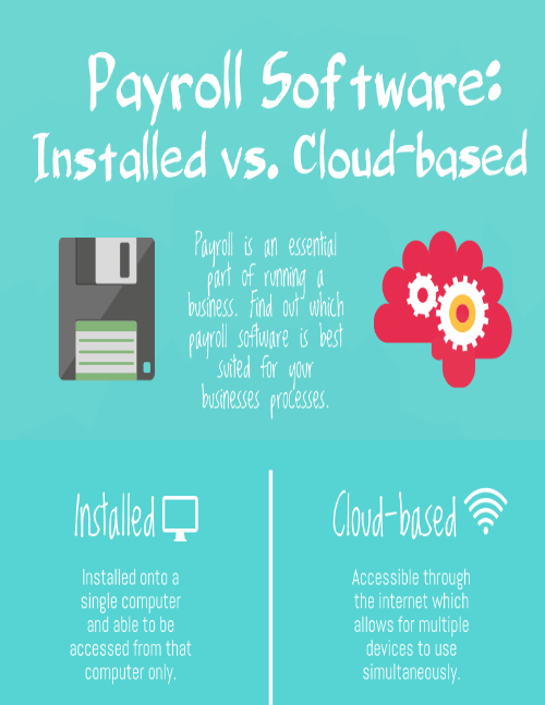 Shares the differences between installed payroll software vs. cloud-based payroll software.