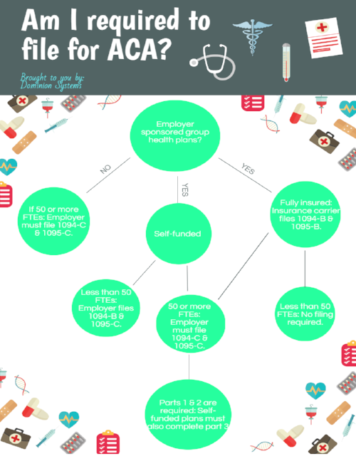 Click here to download our ACA infographic.