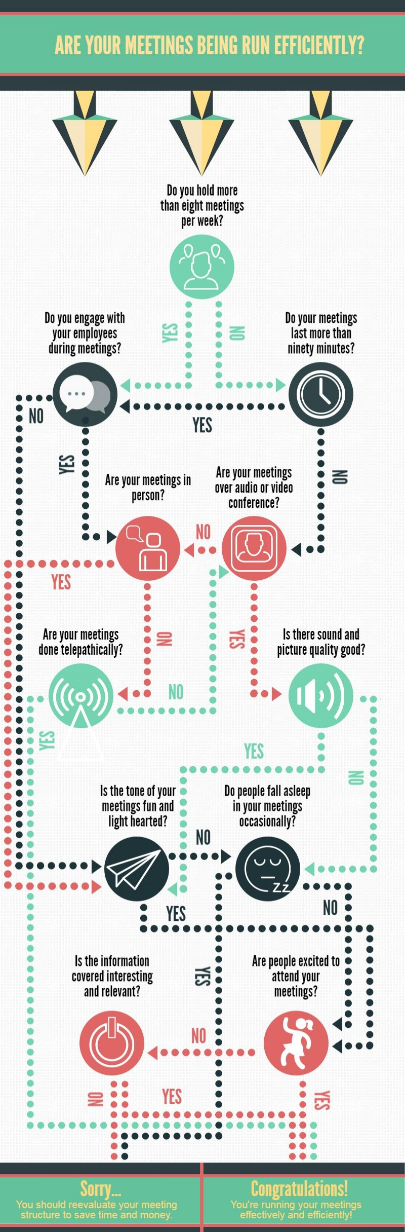 are-your-meetings-being-run-efficiently-infographic