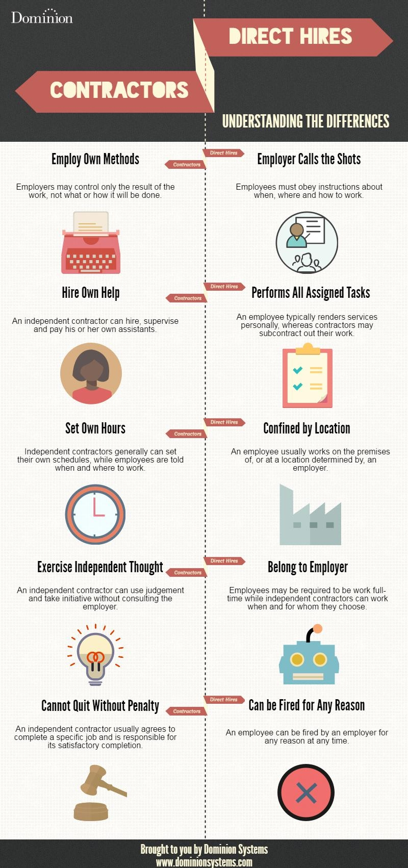 direct-hires-vs-contractors-understanding-differences-business-employers-workplace-infographic