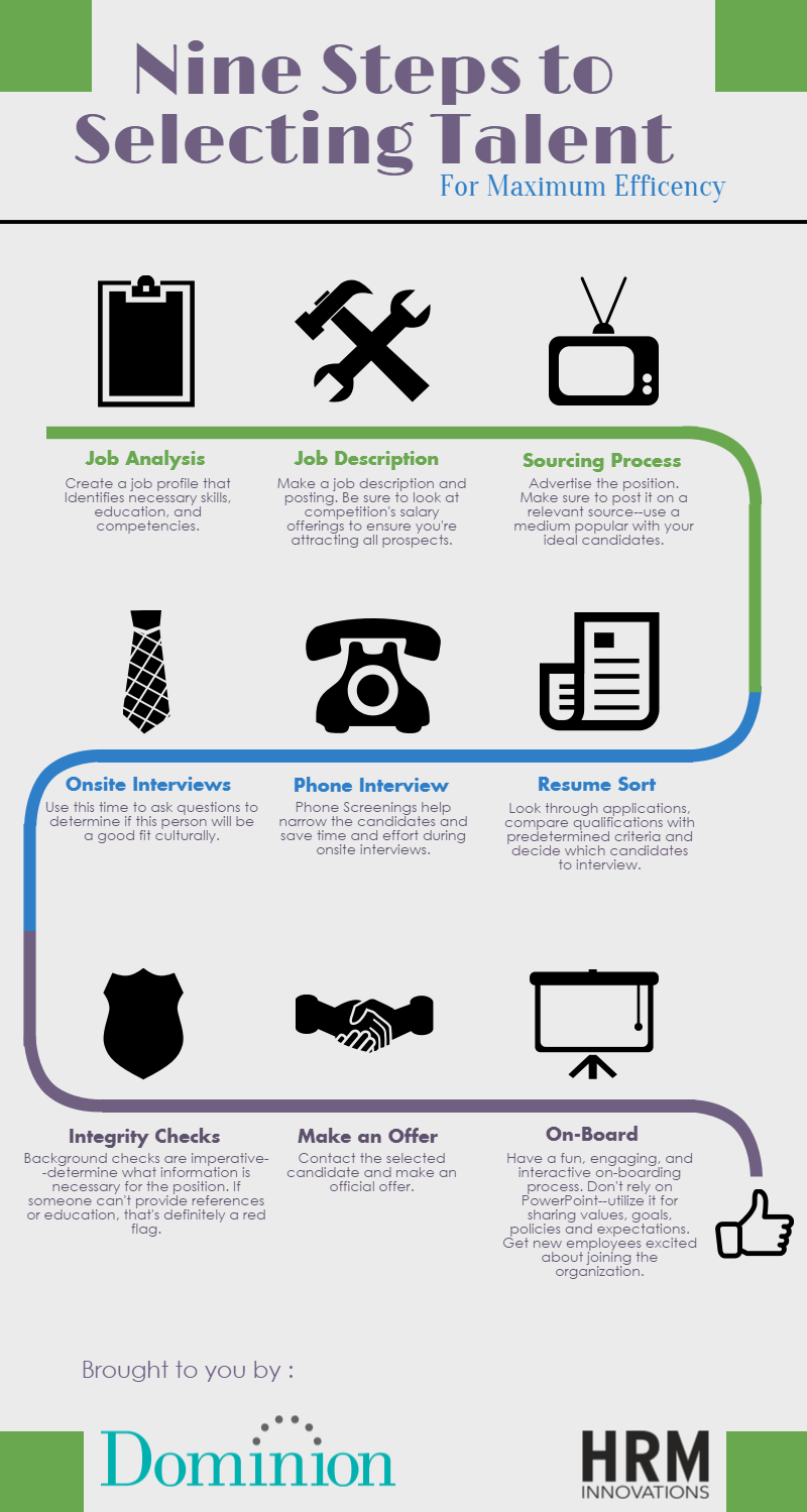9-Steps-Selecting-Talent-hiring-infographic-hr-human-resources