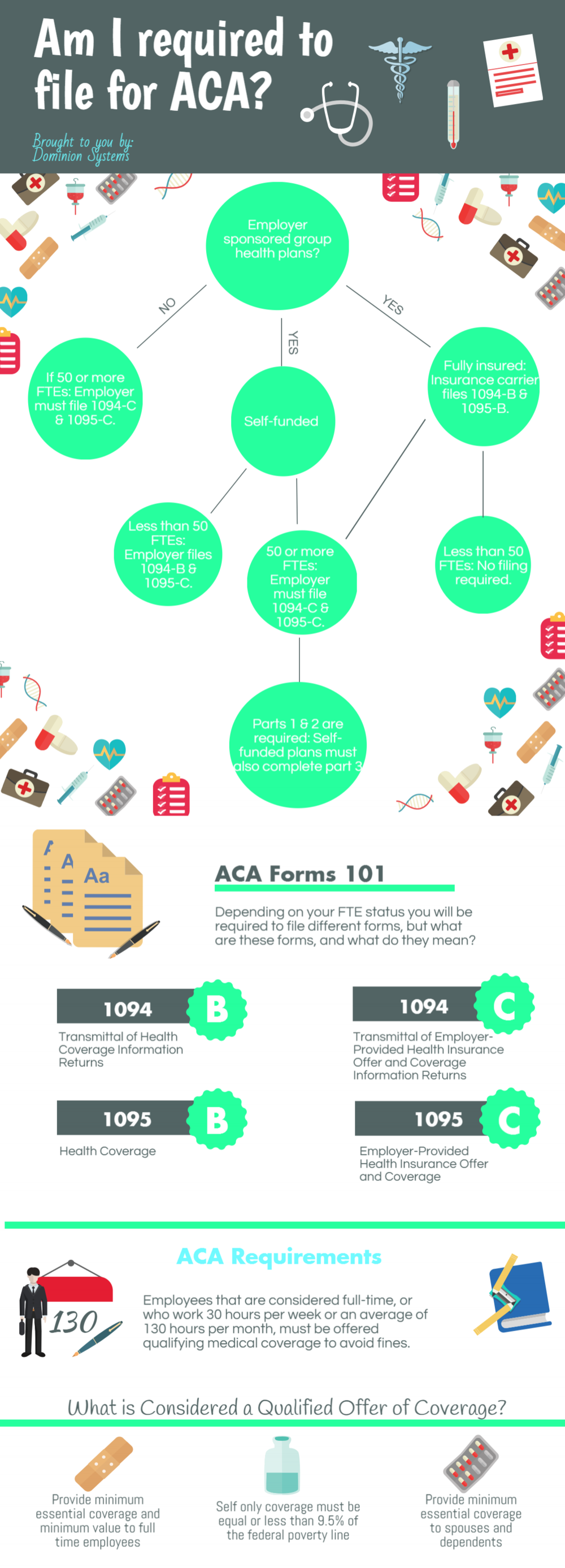 am-i-required-to-file-for-aca-business-infographic-affordable-care-act