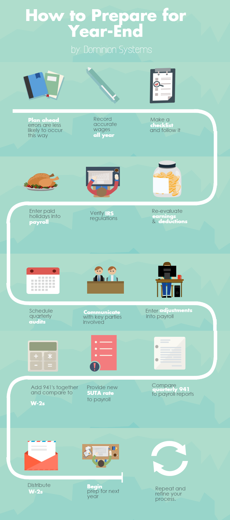 How to Prepare for Year-End Infographic