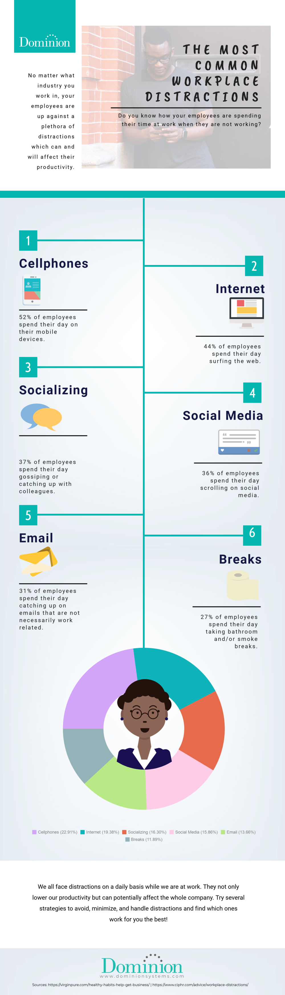 Workplace_Distractions_Infographic