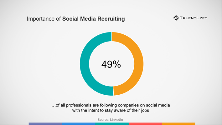 Social-media-recruitment-statistic.png